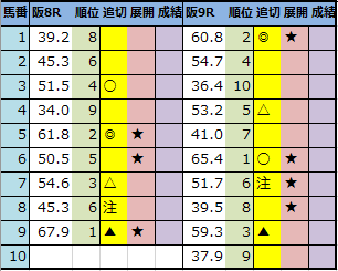 f:id:onix-oniku:20201205201543p:plain
