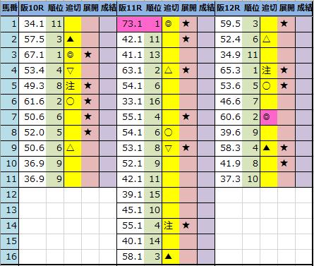 f:id:onix-oniku:20201205201630p:plain