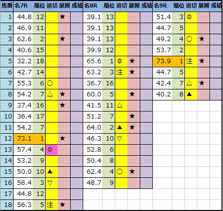 f:id:onix-oniku:20201205201706p:plain