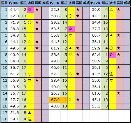 f:id:onix-oniku:20201205201742p:plain