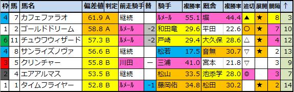 f:id:onix-oniku:20201206070700p:plain