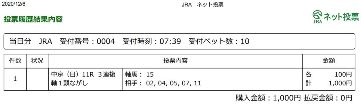 f:id:onix-oniku:20201206074018p:plain
