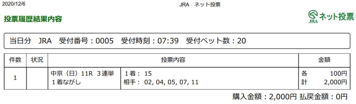 f:id:onix-oniku:20201206074059p:plain