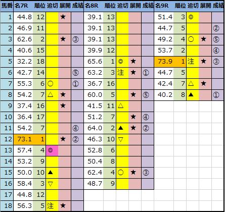 f:id:onix-oniku:20201206142605p:plain