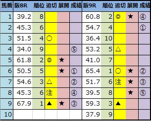 f:id:onix-oniku:20201206143821p:plain