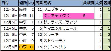 f:id:onix-oniku:20201206160200p:plain