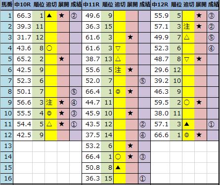 f:id:onix-oniku:20201206161353p:plain