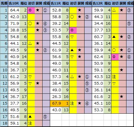 f:id:onix-oniku:20201206162846p:plain