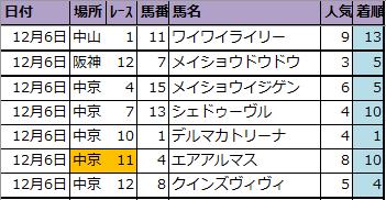 f:id:onix-oniku:20201206163644p:plain