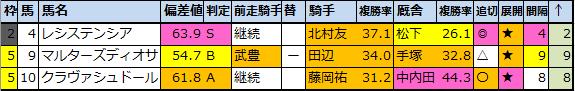 f:id:onix-oniku:20201210191843p:plain