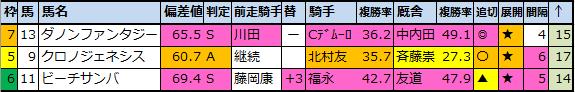 f:id:onix-oniku:20201210191955p:plain