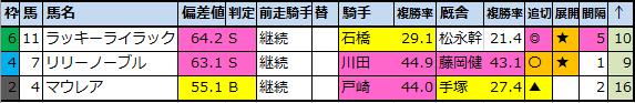 f:id:onix-oniku:20201210192026p:plain