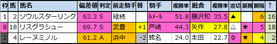 f:id:onix-oniku:20201210192057p:plain