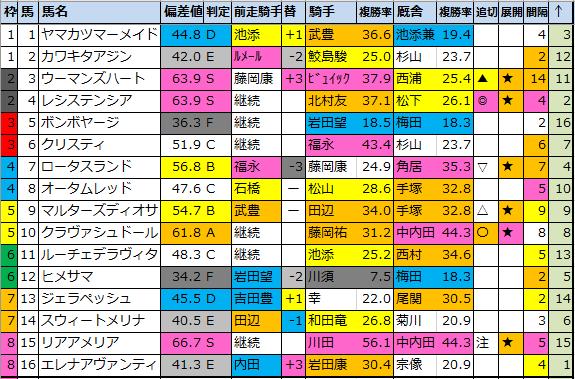 f:id:onix-oniku:20201210192343p:plain