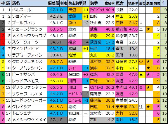 f:id:onix-oniku:20201210192832p:plain