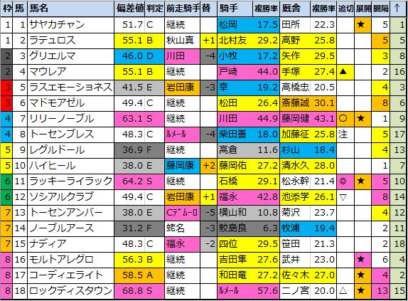 f:id:onix-oniku:20201210192905p:plain