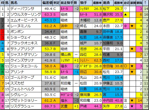 f:id:onix-oniku:20201210192937p:plain