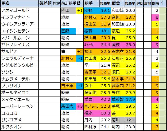 f:id:onix-oniku:20201210202341p:plain