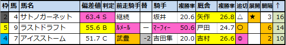 f:id:onix-oniku:20201210212403p:plain