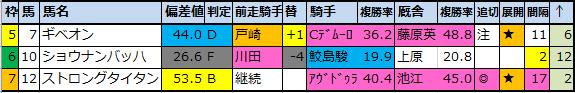 f:id:onix-oniku:20201210212507p:plain