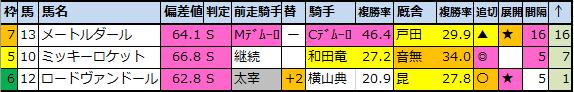 f:id:onix-oniku:20201210212558p:plain