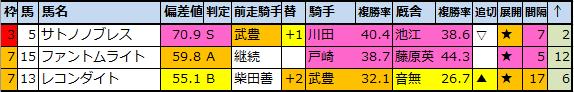 f:id:onix-oniku:20201210212642p:plain