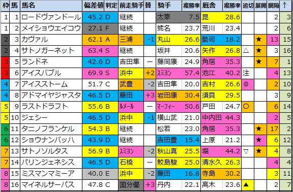 f:id:onix-oniku:20201210212725p:plain