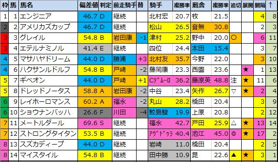 f:id:onix-oniku:20201210212838p:plain