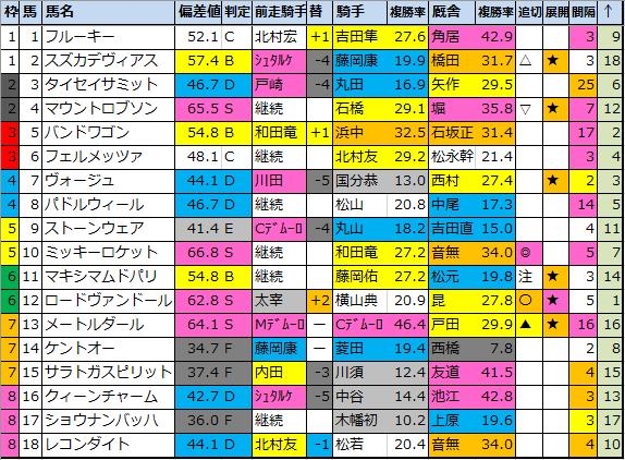 f:id:onix-oniku:20201210213225p:plain