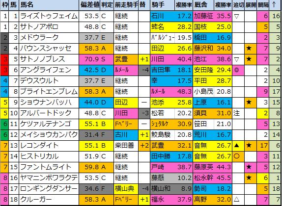f:id:onix-oniku:20201210213253p:plain