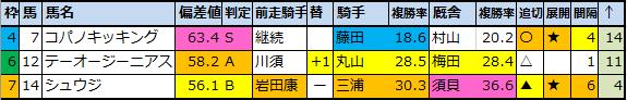f:id:onix-oniku:20201210230642p:plain