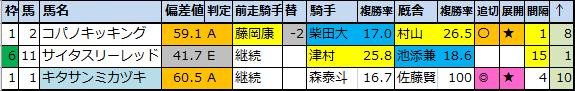 f:id:onix-oniku:20201210230721p:plain
