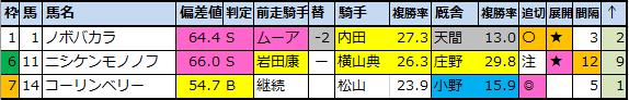 f:id:onix-oniku:20201210230837p:plain