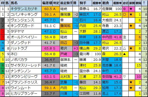 f:id:onix-oniku:20201210230958p:plain
