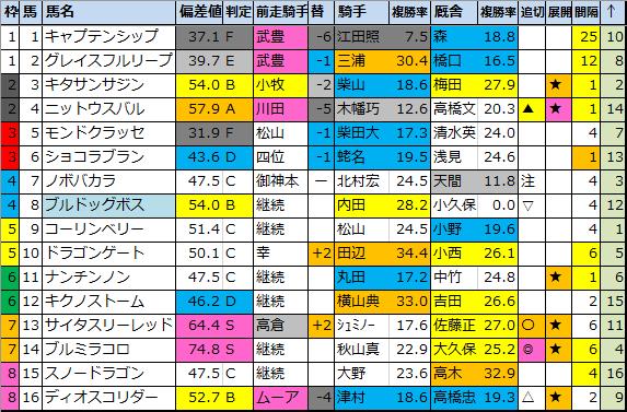 f:id:onix-oniku:20201210231036p:plain