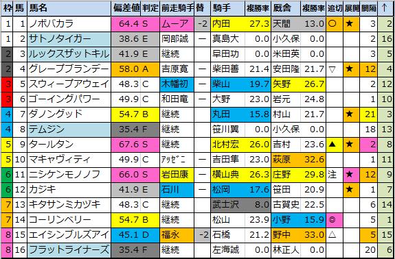 f:id:onix-oniku:20201210231121p:plain