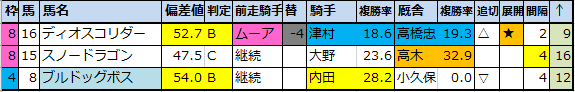 f:id:onix-oniku:20201210232955p:plain