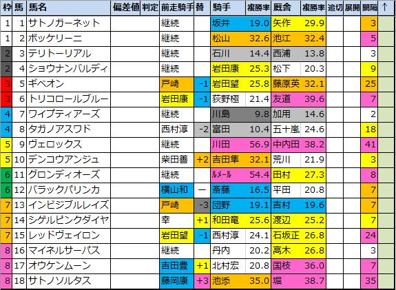 f:id:onix-oniku:20201211144946p:plain