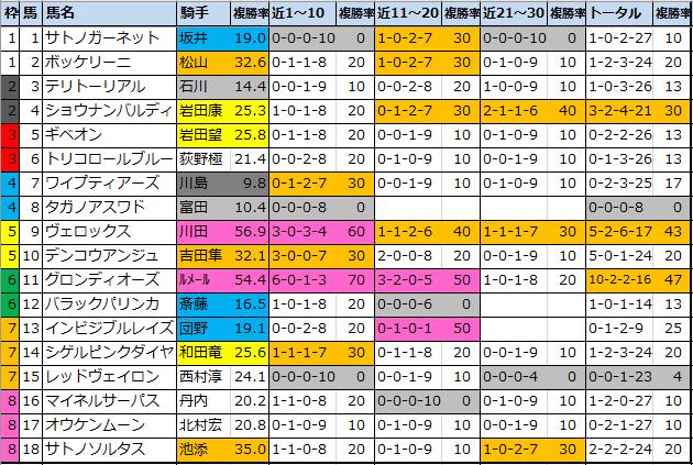 f:id:onix-oniku:20201211155550p:plain