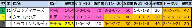 f:id:onix-oniku:20201211155656p:plain