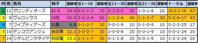 f:id:onix-oniku:20201211155802p:plain