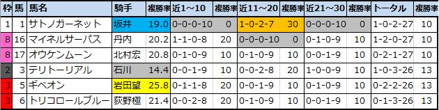 f:id:onix-oniku:20201211155839p:plain
