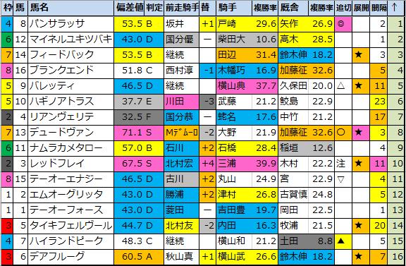 f:id:onix-oniku:20201211173124p:plain