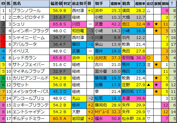 f:id:onix-oniku:20201211173313p:plain