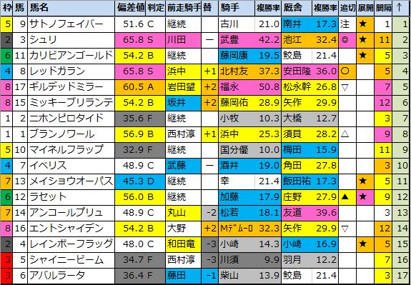 f:id:onix-oniku:20201211173615p:plain