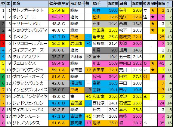 f:id:onix-oniku:20201211175523p:plain