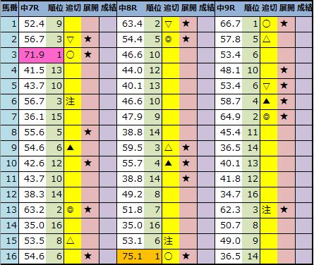 f:id:onix-oniku:20201211190655p:plain