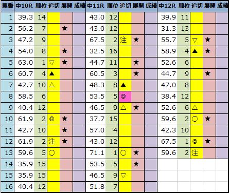 f:id:onix-oniku:20201211190728p:plain