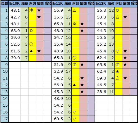 f:id:onix-oniku:20201211190913p:plain