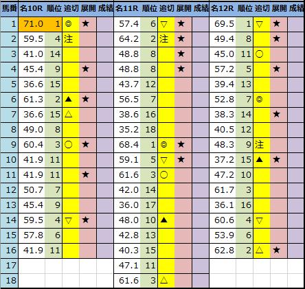 f:id:onix-oniku:20201211191111p:plain